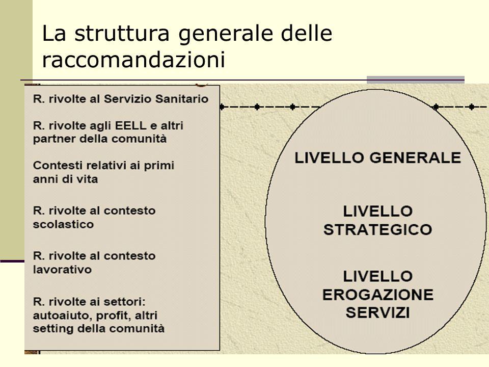 La struttura generale delle raccomandazioni