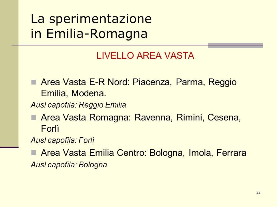 La sperimentazione in Emilia-Romagna