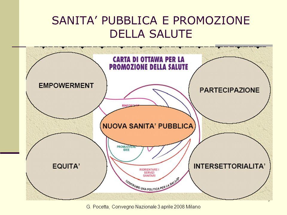 SANITA' PUBBLICA E PROMOZIONE DELLA SALUTE