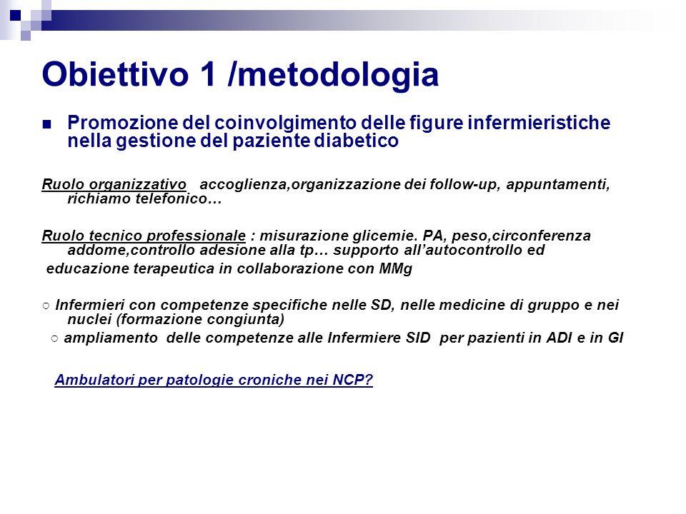 Obiettivo 1 /metodologia