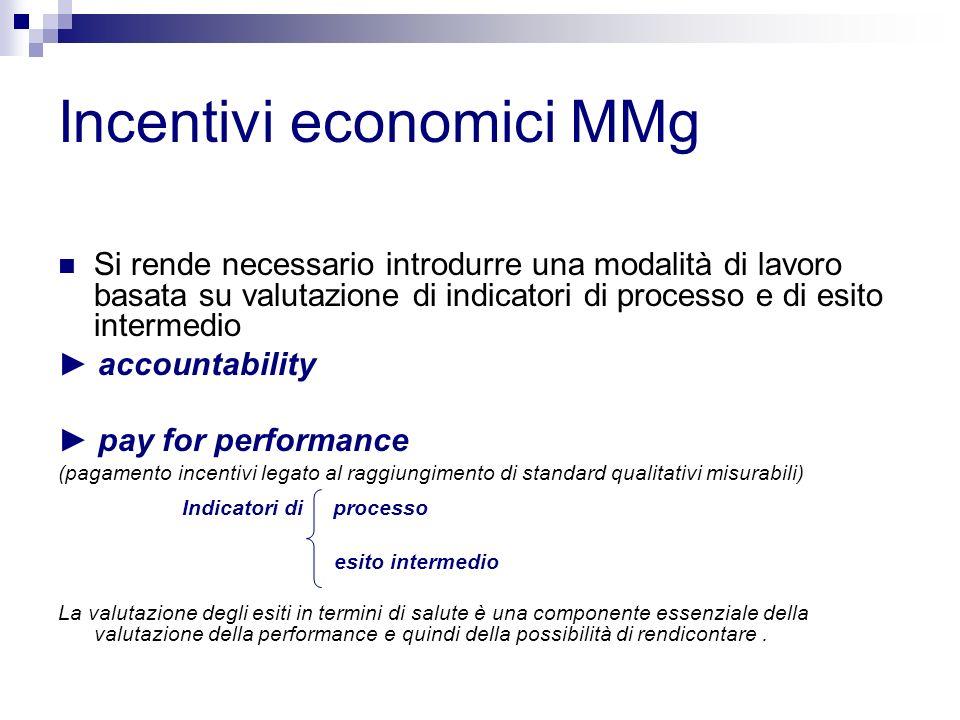 Incentivi economici MMg