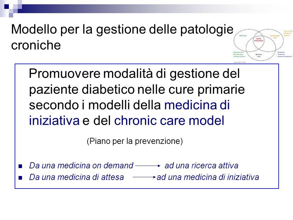 Modello per la gestione delle patologie croniche