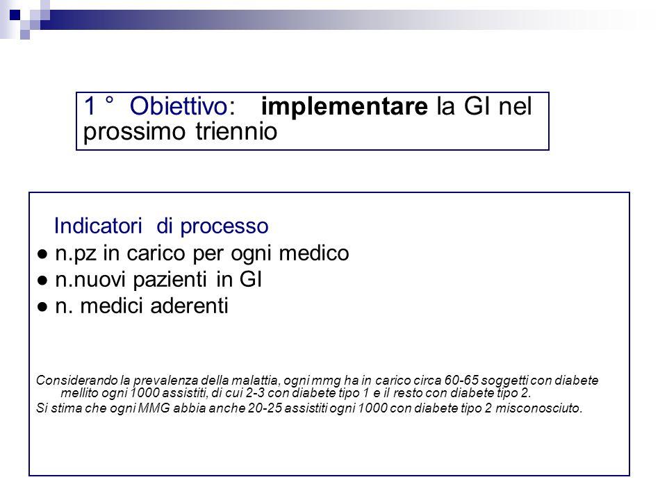 1 ° Obiettivo: implementare la GI nel prossimo triennio
