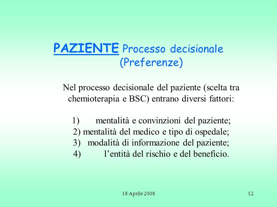 PAZIENTE Processo decisionale (Preferenze) Nel processo decisionale del paziente (scelta tra chemioterapia e BSC) entrano diversi fattori: 1) mentalità e convinzioni del paziente; 2) mentalità del medico e tipo di ospedale; 3) modalità di informazione del paziente; 4) l'entità del rischio e del beneficio.