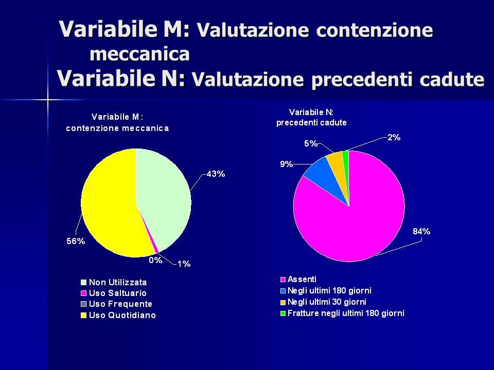 Variabile M: Valutazione contenzione