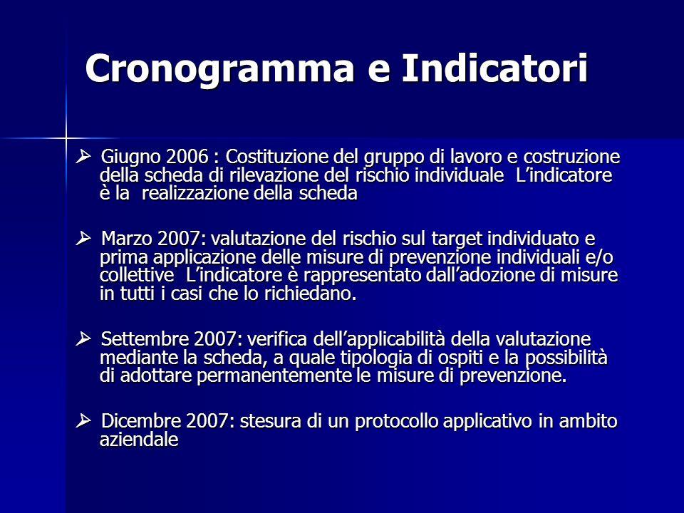 Cronogramma e Indicatori