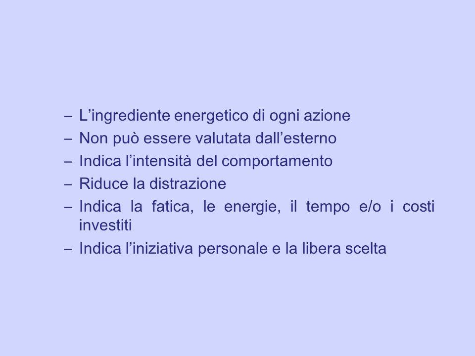 L'ingrediente energetico di ogni azione