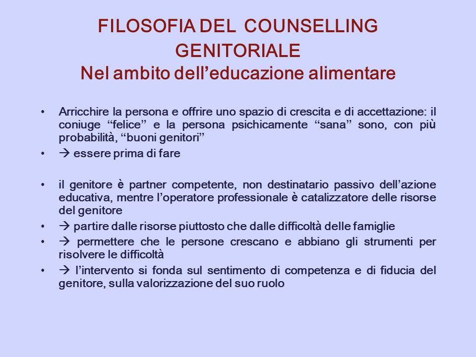 FILOSOFIA DEL COUNSELLING GENITORIALE Nel ambito dell'educazione alimentare