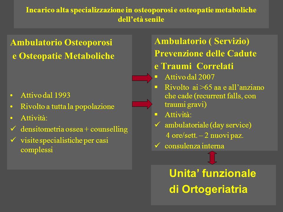 Unita' funzionale di Ortogeriatria Ambulatorio Osteoporosi