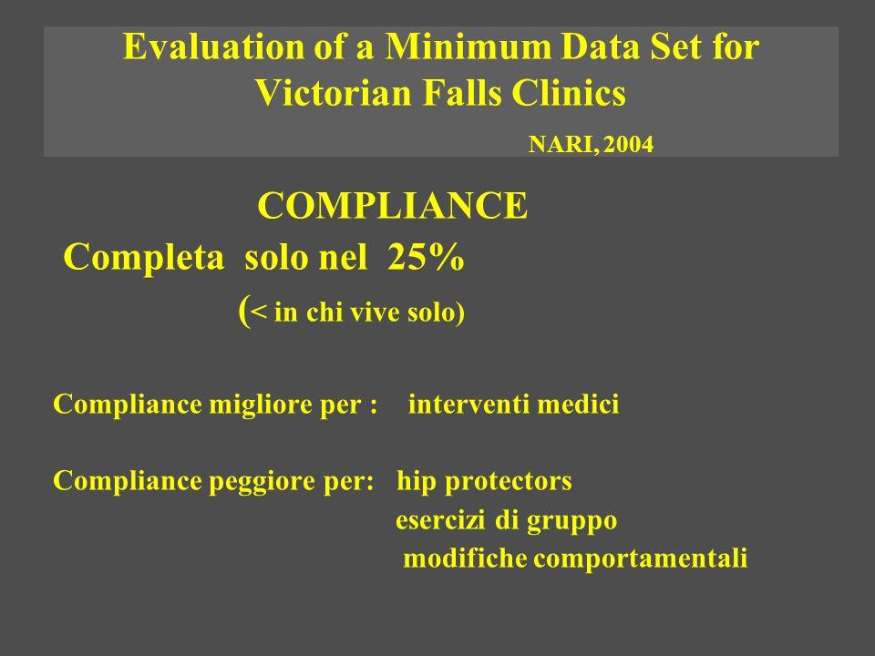 Evaluation of a Minimum Data Set for Victorian Falls Clinics NARI, 2004