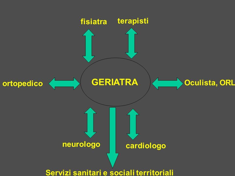 GERIATRA fisiatra terapisti Oculista, ORL ortopedico neurologo