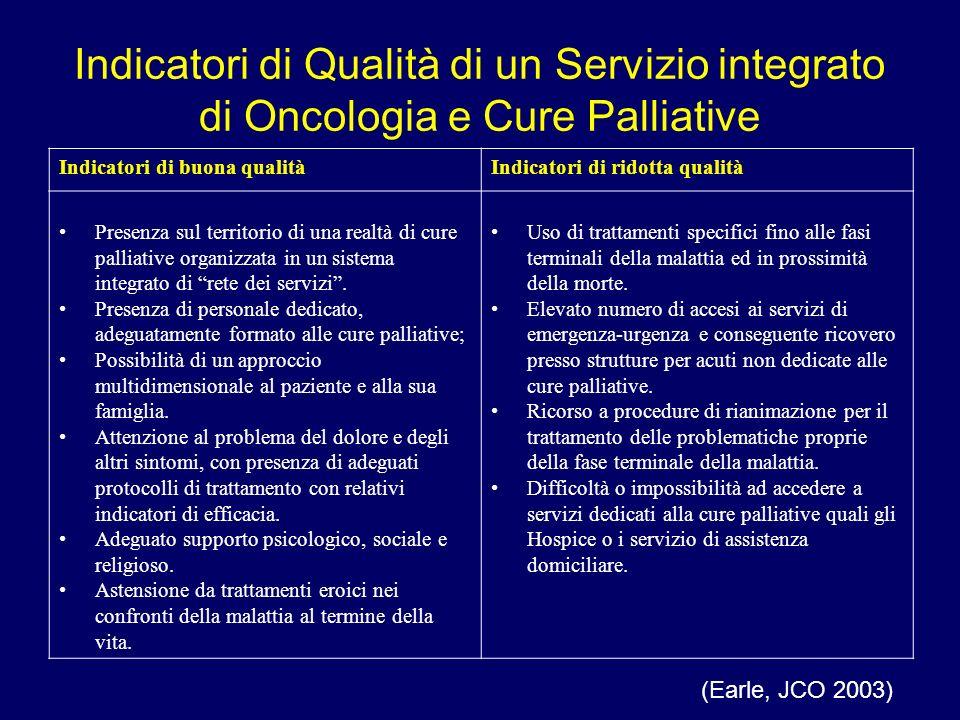 Indicatori di Qualità di un Servizio integrato di Oncologia e Cure Palliative
