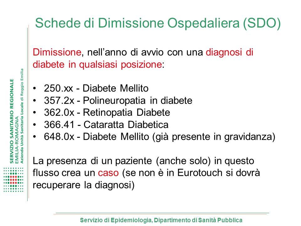 Schede di Dimissione Ospedaliera (SDO)