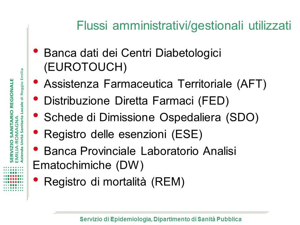 Flussi amministrativi/gestionali utilizzati