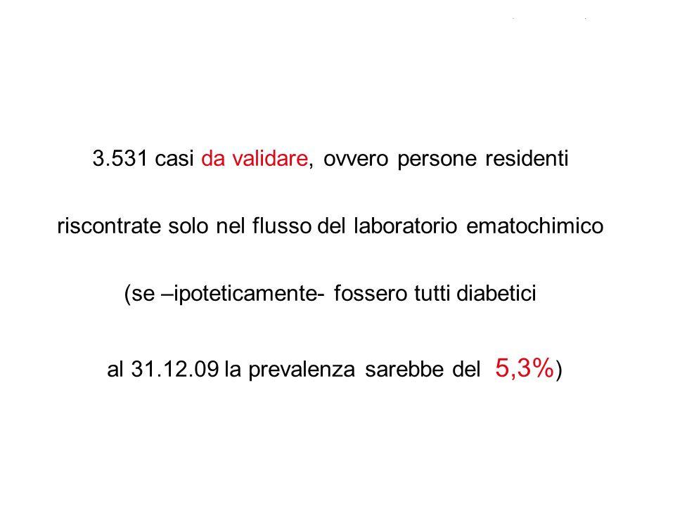 Dati preliminari al 31.12.2009 3.531 casi da validare, ovvero persone residenti. riscontrate solo nel flusso del laboratorio ematochimico.