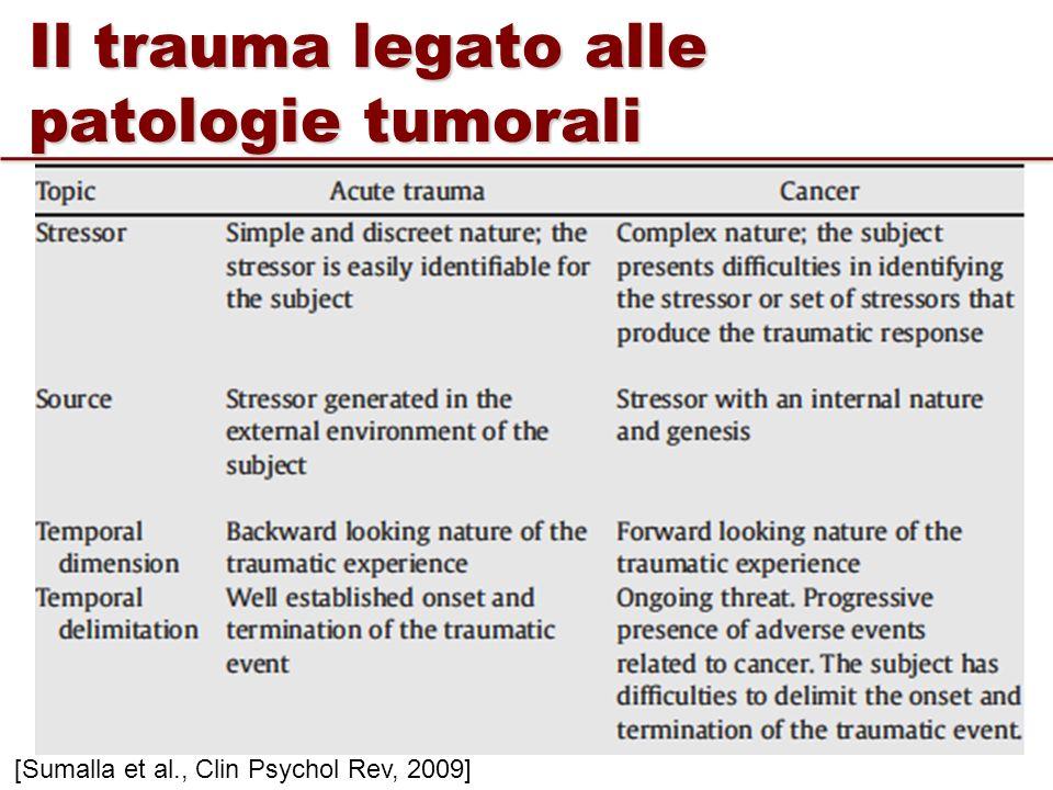 Il trauma legato alle patologie tumorali