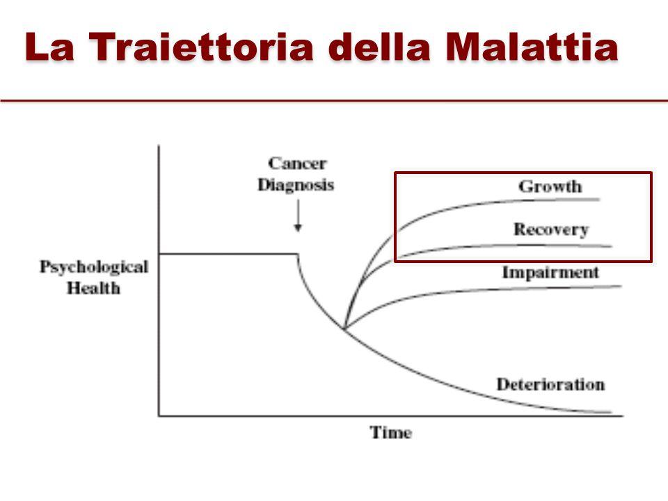 La Traiettoria della Malattia
