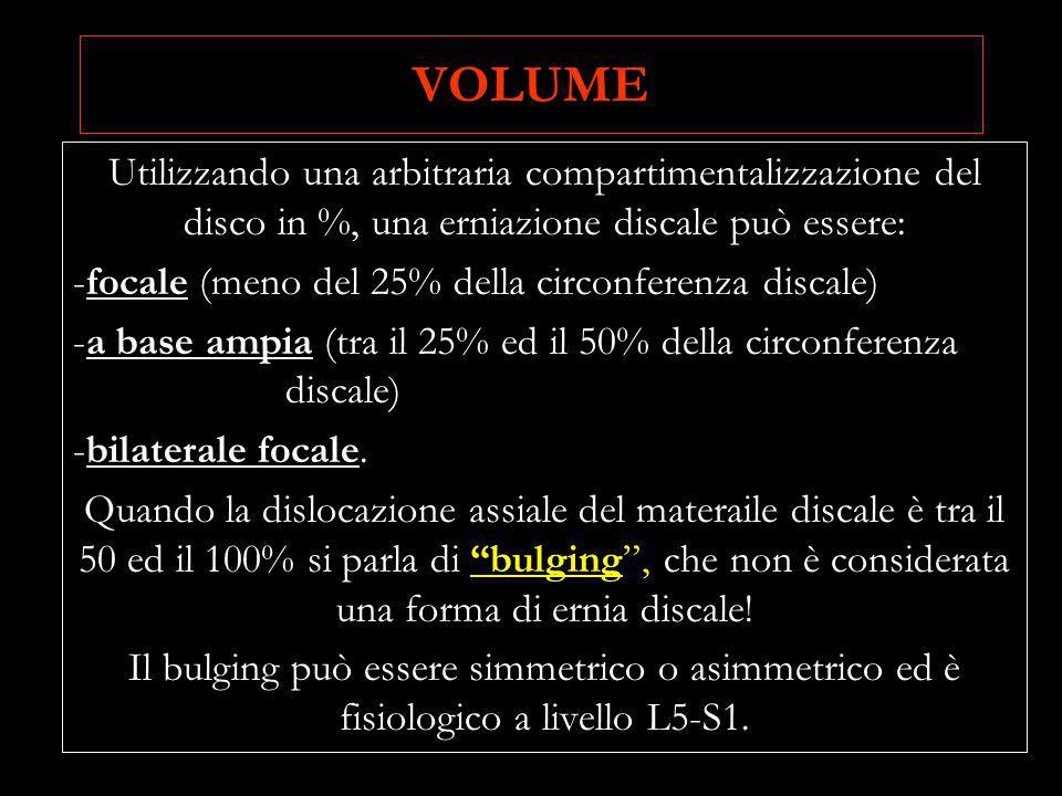 VOLUME Utilizzando una arbitraria compartimentalizzazione del disco in %, una erniazione discale può essere: