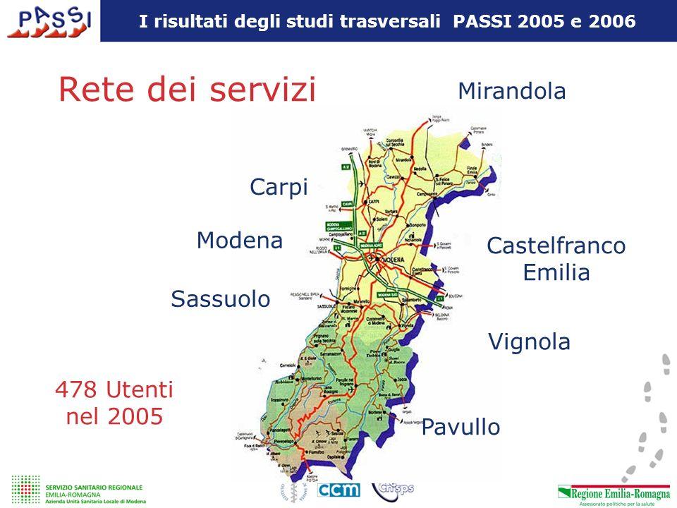 Rete dei servizi Mirandola Carpi Modena Castelfranco Emilia Sassuolo