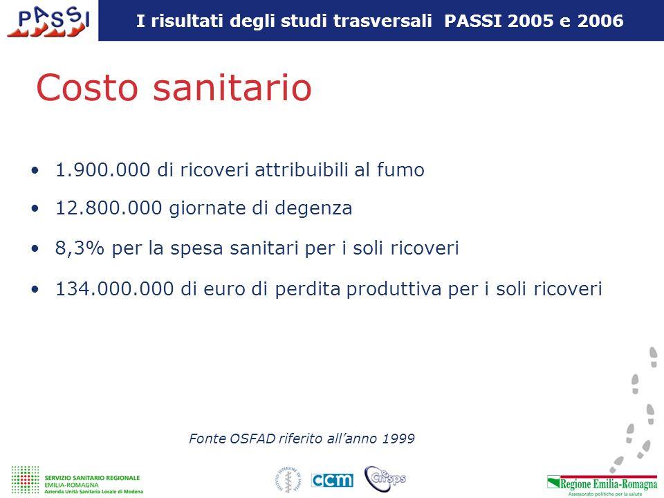 Fonte OSFAD riferito all'anno 1999