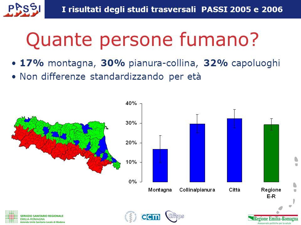 Quante persone fumano 17% montagna, 30% pianura-collina, 32% capoluoghi. Non differenze standardizzando per età.