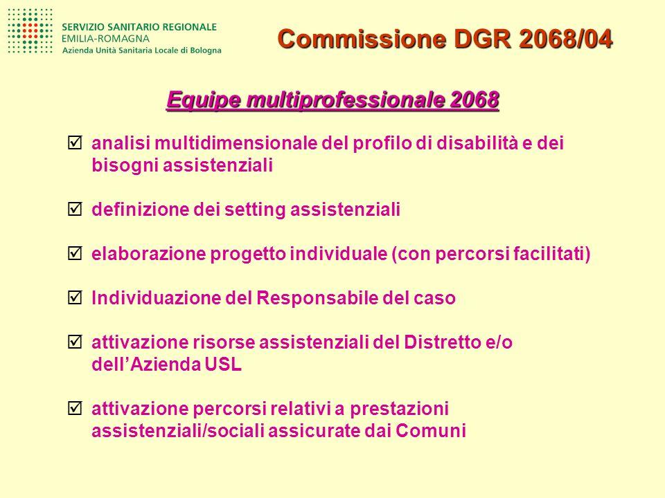 Equipe multiprofessionale 2068