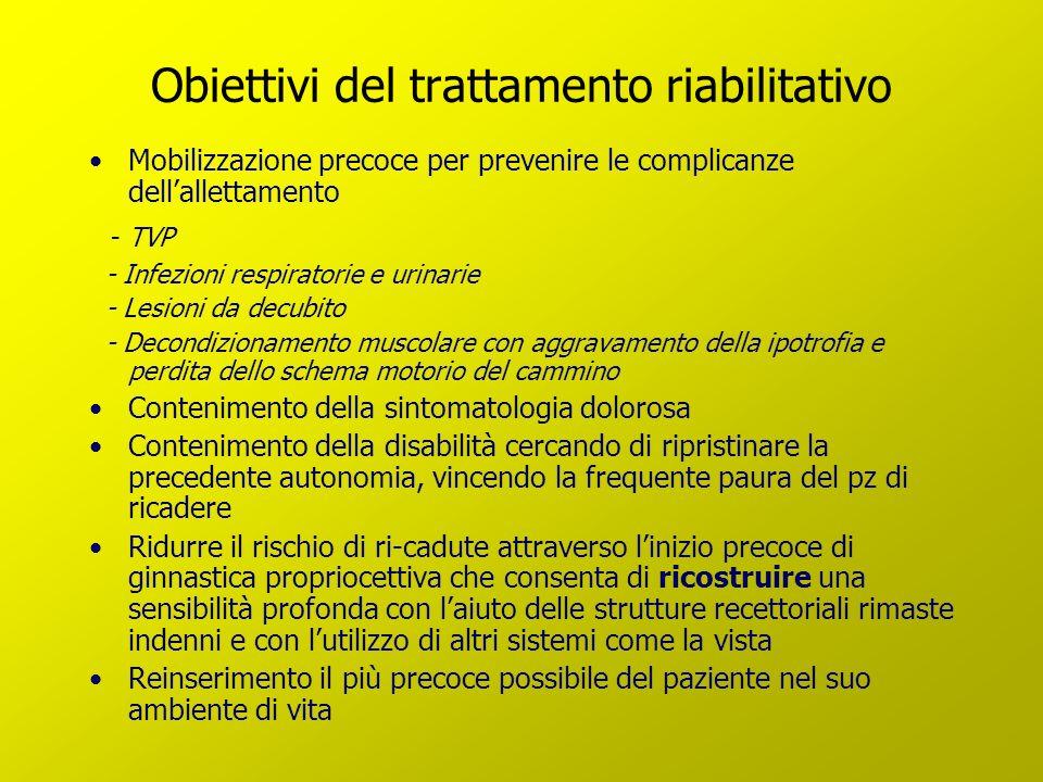 Obiettivi del trattamento riabilitativo