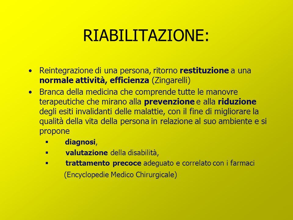 RIABILITAZIONE: Reintegrazione di una persona, ritorno restituzione a una normale attività, efficienza (Zingarelli)