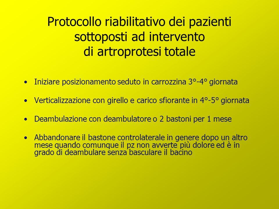 Protocollo riabilitativo dei pazienti sottoposti ad intervento di artroprotesi totale