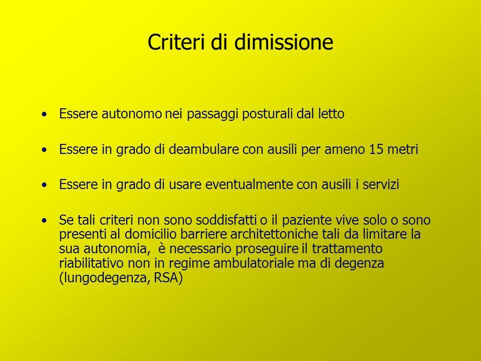 Criteri di dimissione Essere autonomo nei passaggi posturali dal letto