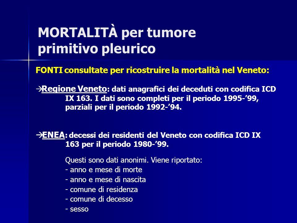 MORTALITÀ per tumore primitivo pleurico