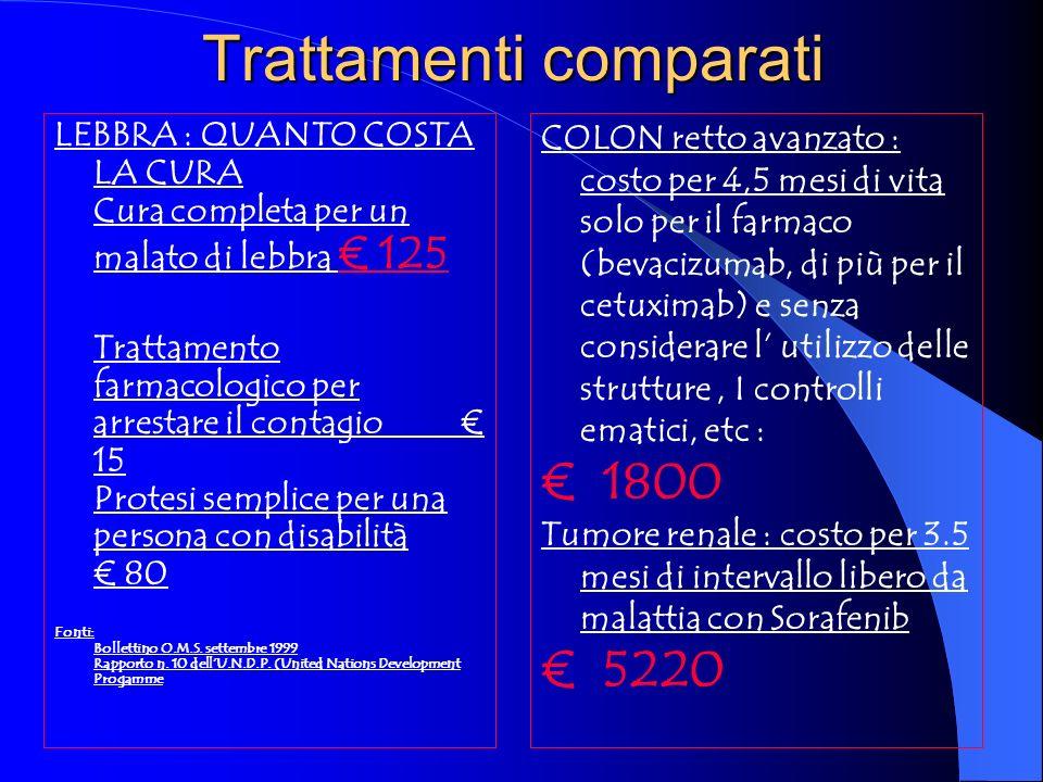 Trattamenti comparati