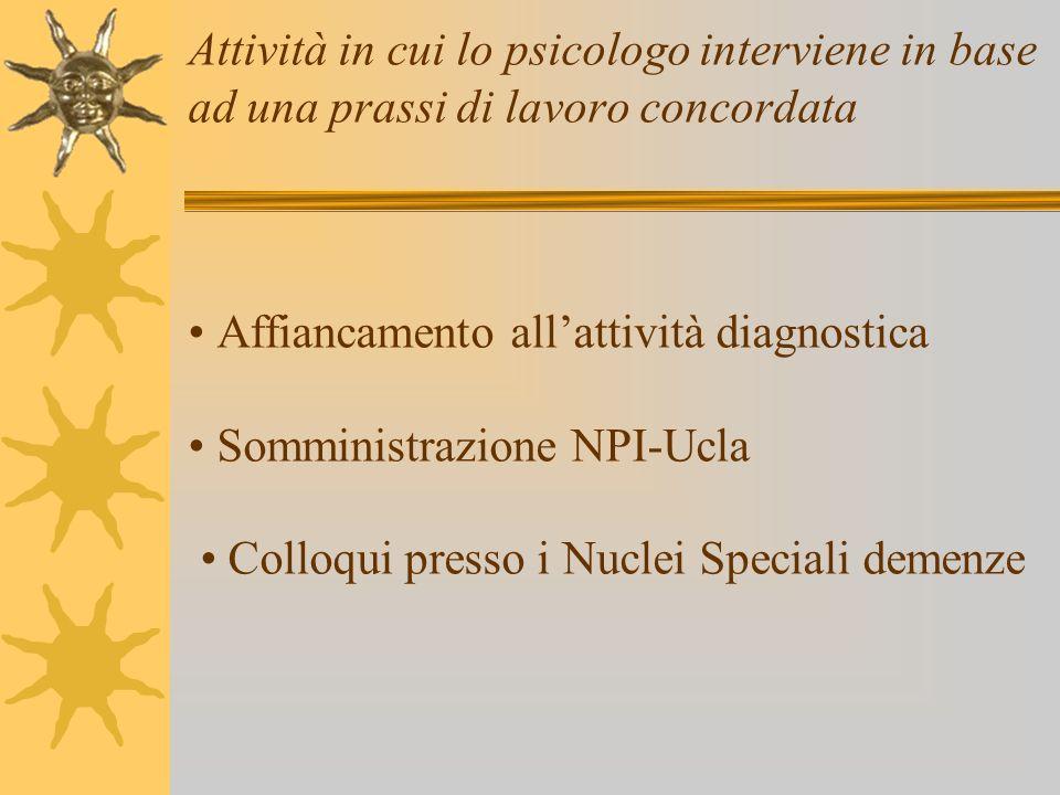 Attività in cui lo psicologo interviene in base ad una prassi di lavoro concordata • Affiancamento all'attività diagnostica • Somministrazione NPI-Ucla • Colloqui presso i Nuclei Speciali demenze