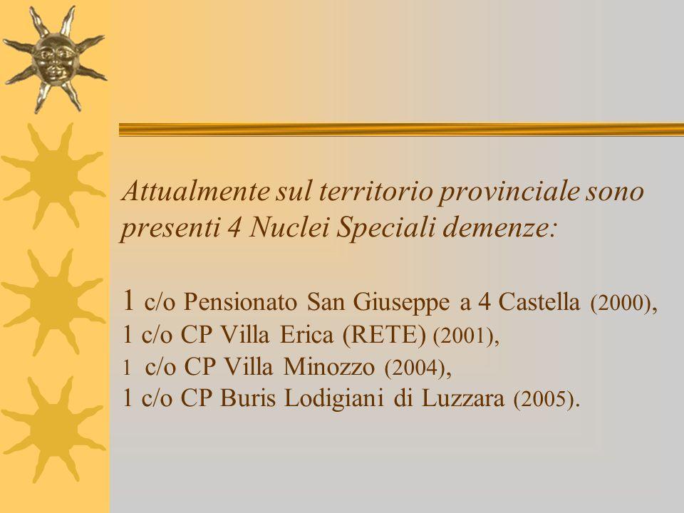 Attualmente sul territorio provinciale sono presenti 4 Nuclei Speciali demenze: 1 c/o Pensionato San Giuseppe a 4 Castella (2000), 1 c/o CP Villa Erica (RETE) (2001), 1 c/o CP Villa Minozzo (2004), 1 c/o CP Buris Lodigiani di Luzzara (2005).