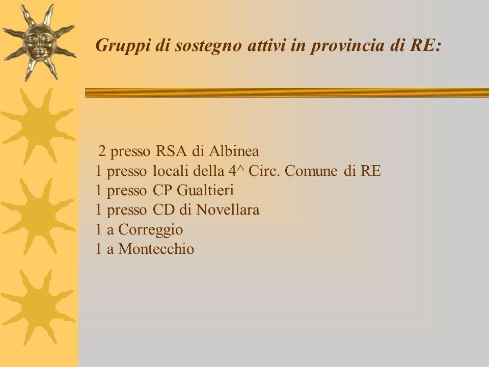 Gruppi di sostegno attivi in provincia di RE: 2 presso RSA di Albinea 1 presso locali della 4^ Circ. Comune di RE 1 presso CP Gualtieri 1 presso CD di Novellara 1 a Correggio 1 a Montecchio