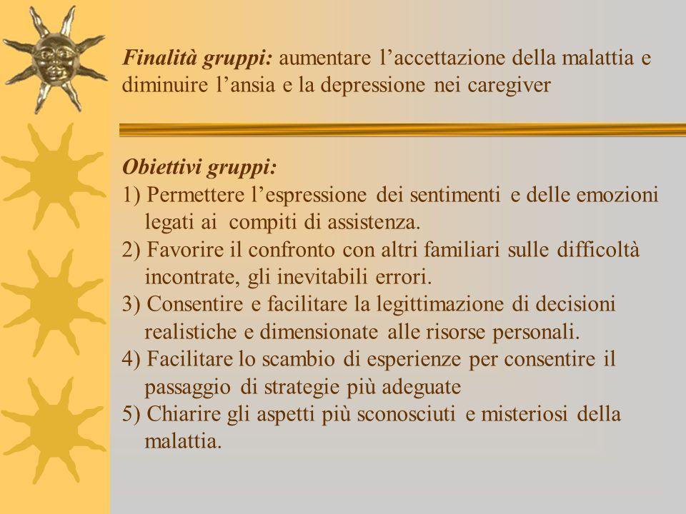 Finalità gruppi: aumentare l'accettazione della malattia e diminuire l'ansia e la depressione nei caregiver Obiettivi gruppi: 1) Permettere l'espressione dei sentimenti e delle emozioni legati ai compiti di assistenza.