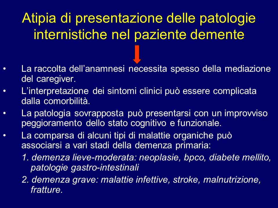 Atipia di presentazione delle patologie internistiche nel paziente demente