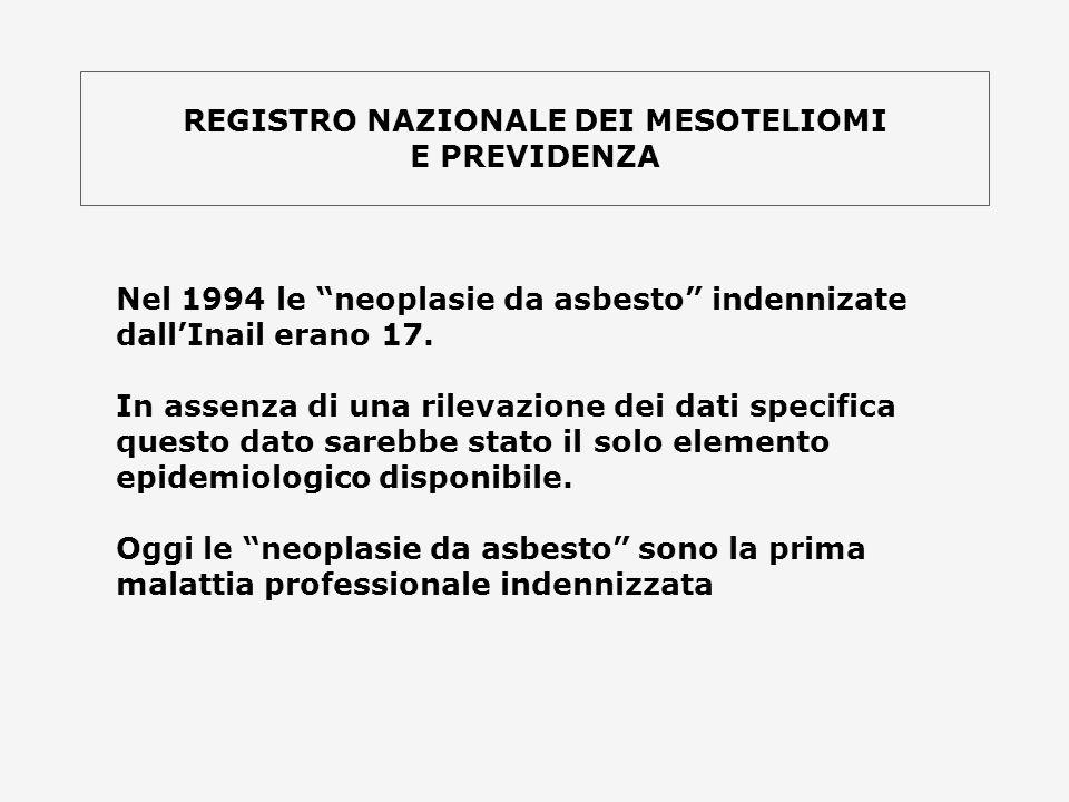 REGISTRO NAZIONALE DEI MESOTELIOMI E PREVIDENZA