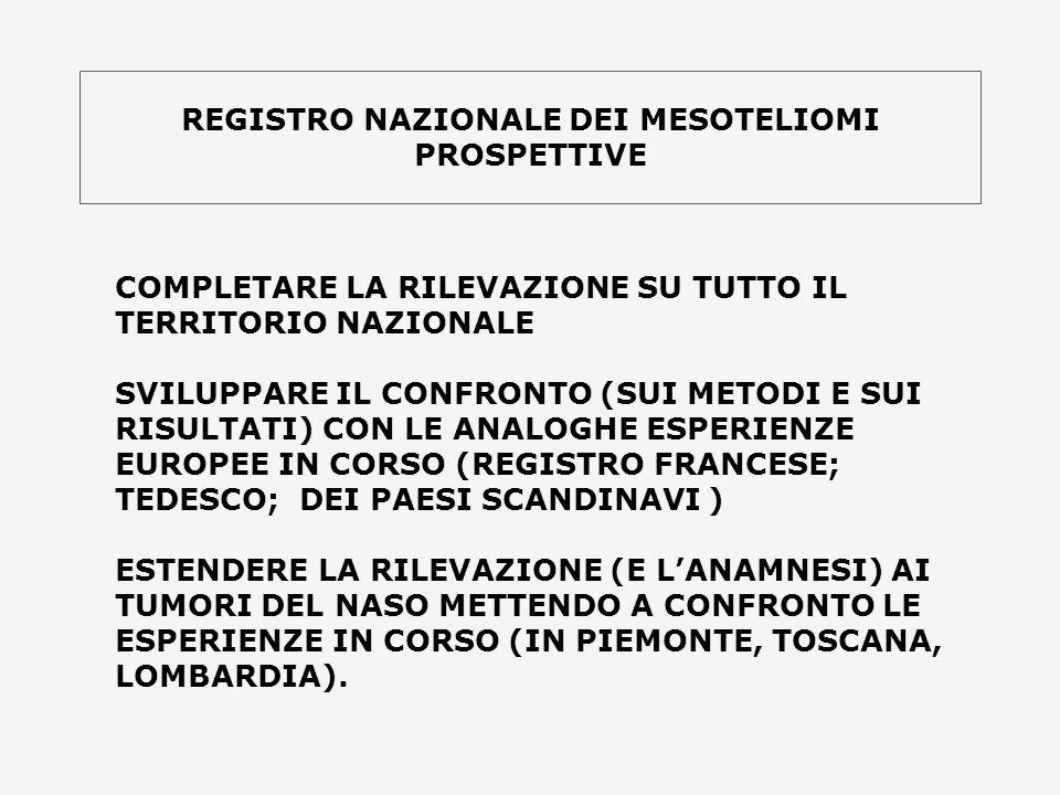 REGISTRO NAZIONALE DEI MESOTELIOMI PROSPETTIVE