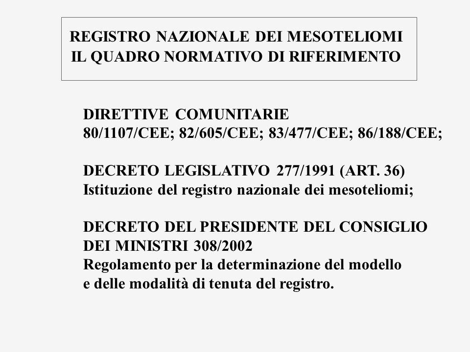 REGISTRO NAZIONALE DEI MESOTELIOMI IL QUADRO NORMATIVO DI RIFERIMENTO