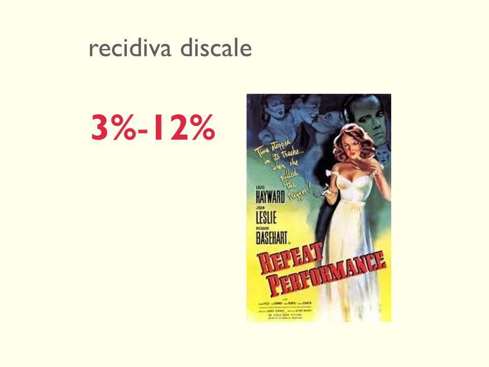 recidiva discale 3%-12%