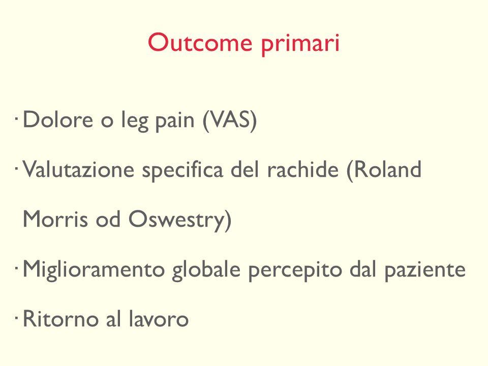 Outcome primari Dolore o leg pain (VAS)
