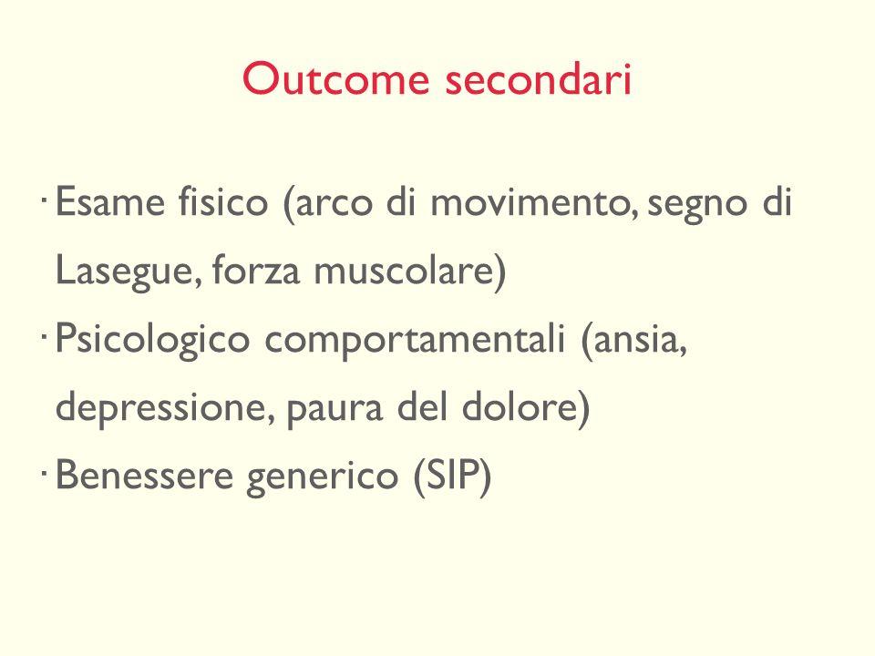 Outcome secondari Esame fisico (arco di movimento, segno di Lasegue, forza muscolare)