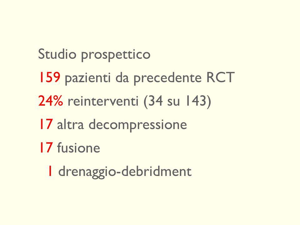 Studio prospettico 159 pazienti da precedente RCT. 24% reinterventi (34 su 143) 17 altra decompressione.