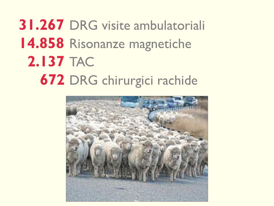 31.267 DRG visite ambulatoriali