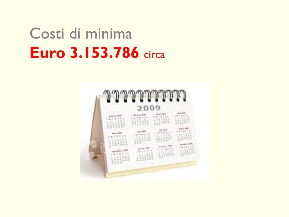 Costi di minima Euro 3.153.786 circa