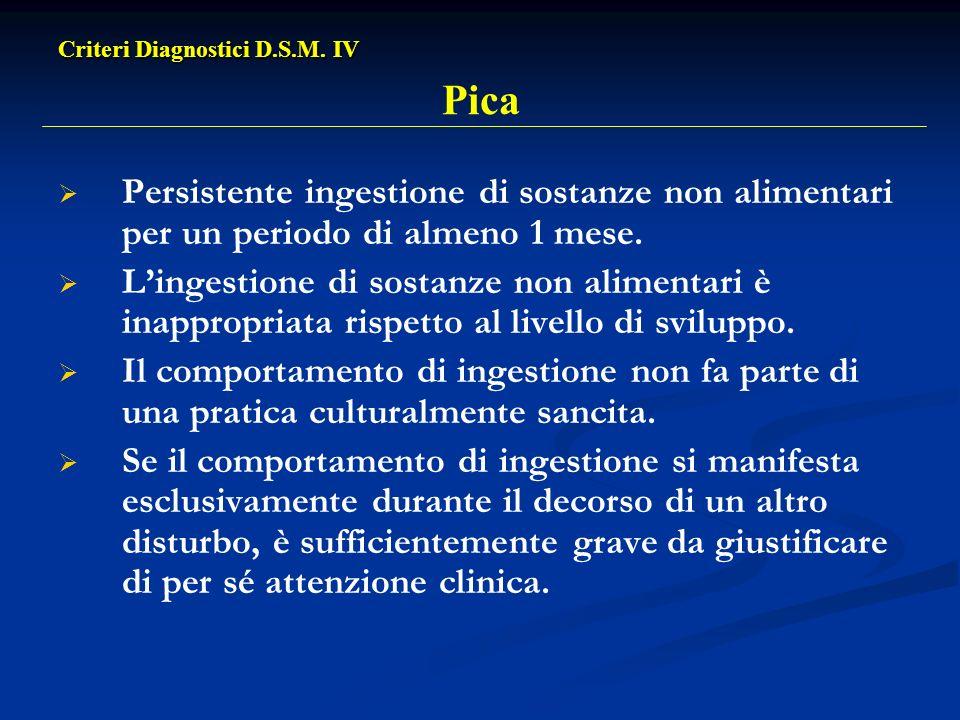 Criteri Diagnostici D.S.M. IV Pica