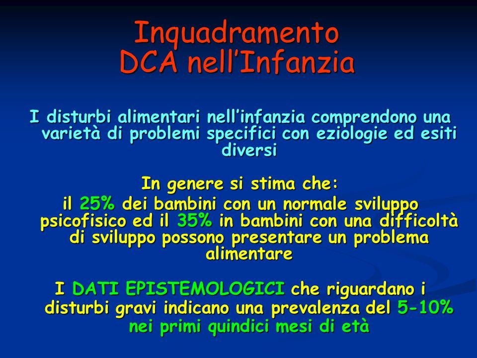 Inquadramento DCA nell'Infanzia