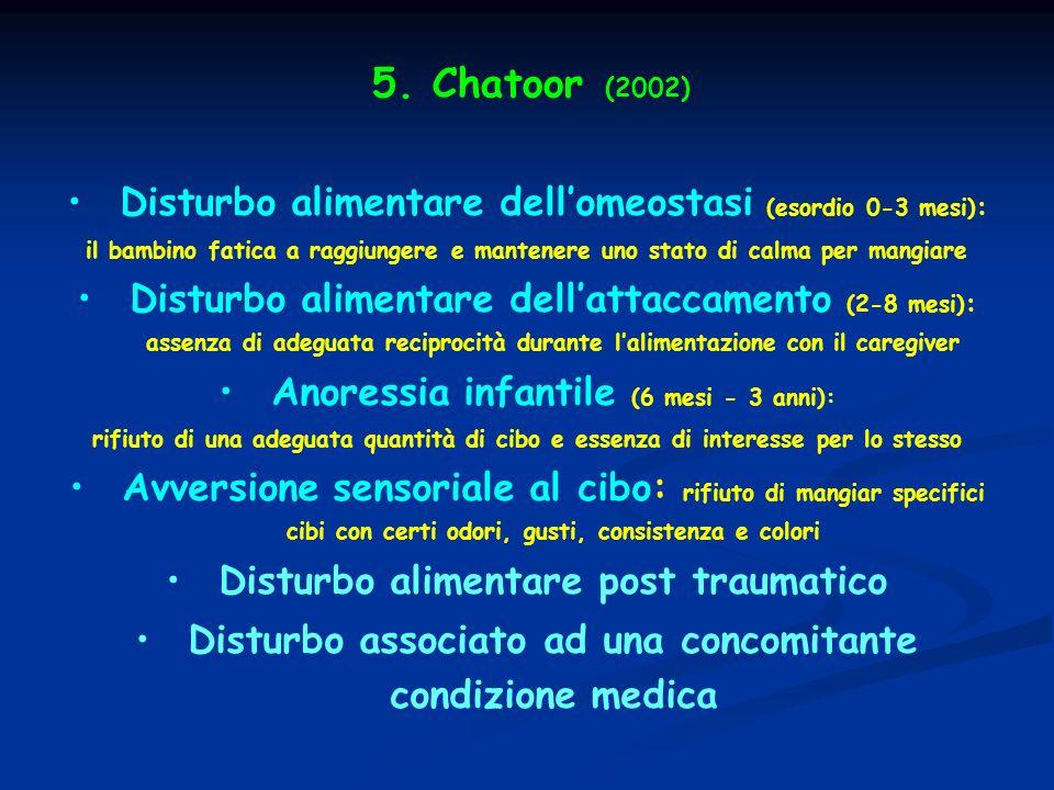 5. Chatoor (2002) Disturbo alimentare dell'omeostasi (esordio 0-3 mesi): il bambino fatica a raggiungere e mantenere uno stato di calma per mangiare.