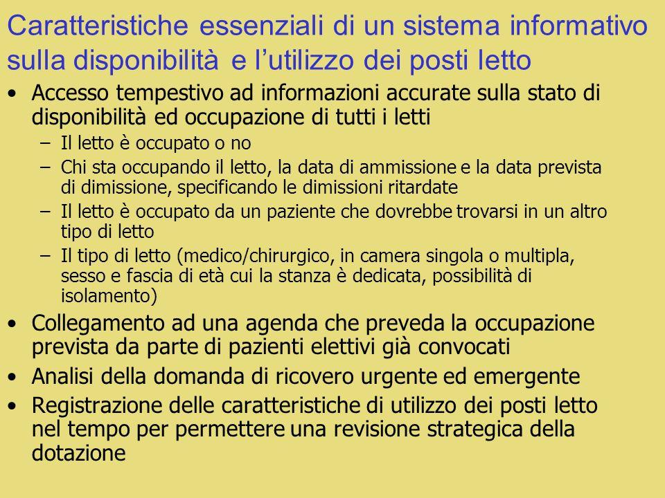 Caratteristiche essenziali di un sistema informativo sulla disponibilità e l'utilizzo dei posti letto